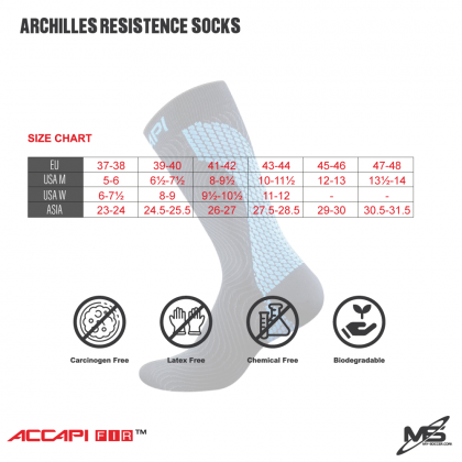ACCAPI NW002 Achilles Resistance Energy Wave Socks