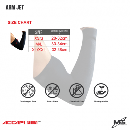 ACCAPI NN575 ARM JET Support FIR Guard